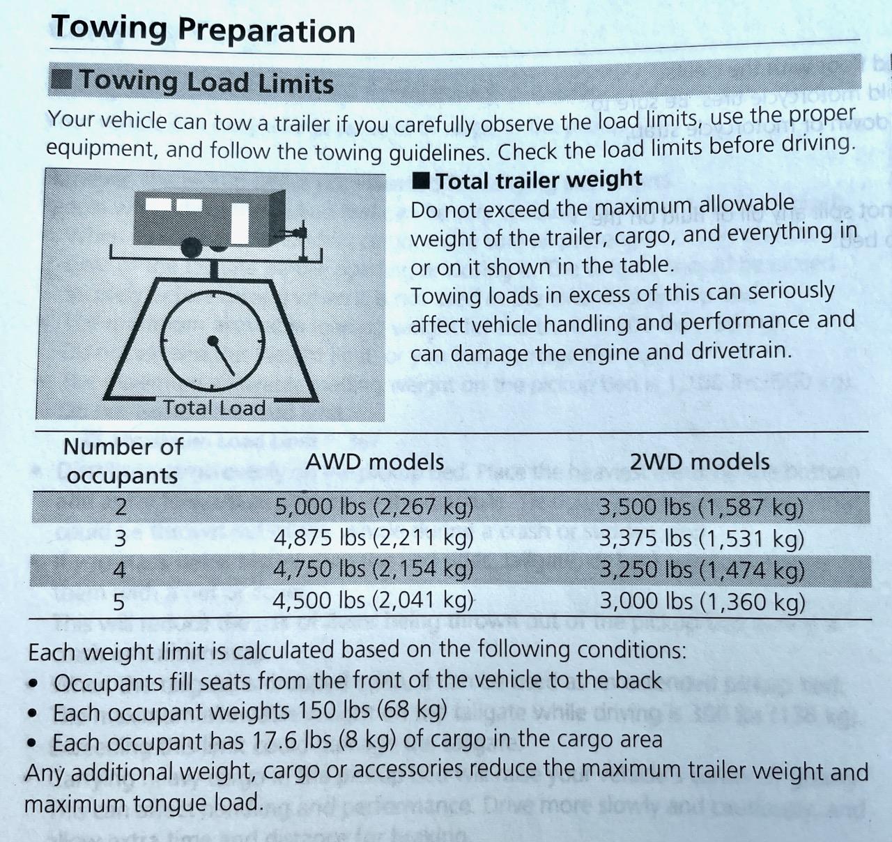 2021 ridgeline tow capacity